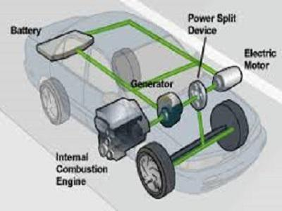Hybrid Vehicle Market