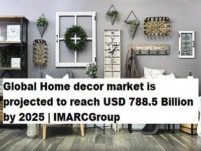 Home Decor Market Size, Share, Growth, Trends, Key Vendors,