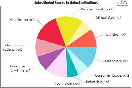 Stock Software Market