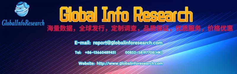 Global DIN Rail Buffer Modules Market Trends and Development