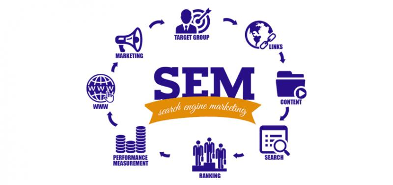 Search Engine Marketing (SEM) Tools Market