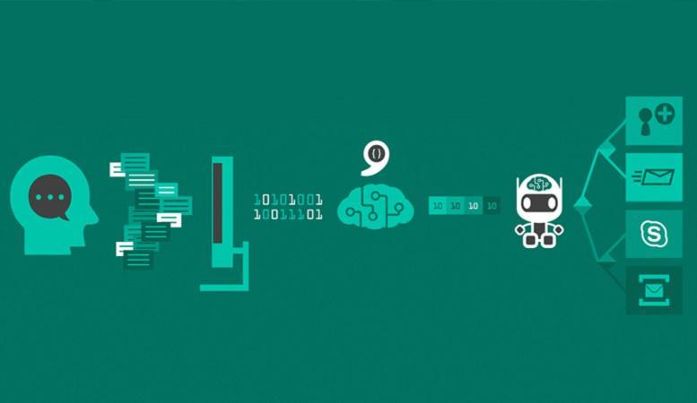 Natural Language Processing (NLP) in Healthcare and Life
