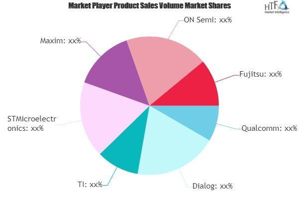 Smartphone Power Management IC (PMIC) Market
