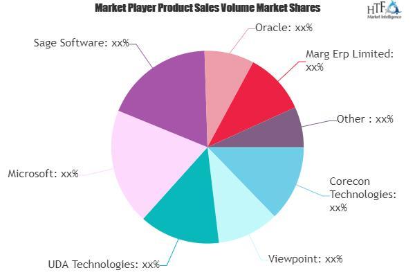 Construction ERP Software Market