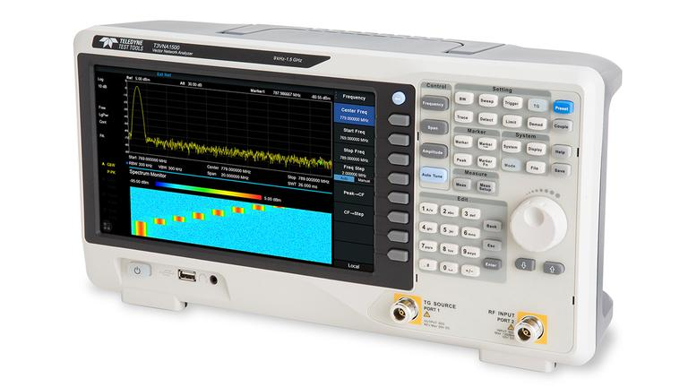 Global Electrical Network Analyzer Market 2020 Growth Factors -