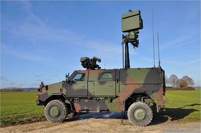 Ground Surveillance RADAR Market