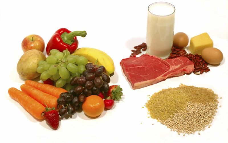 Global Sports Nutrition Food Market 2020 Growth Analysis -