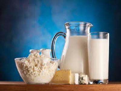 Global Lactose Free Dairy Market 2020 Business scenario
