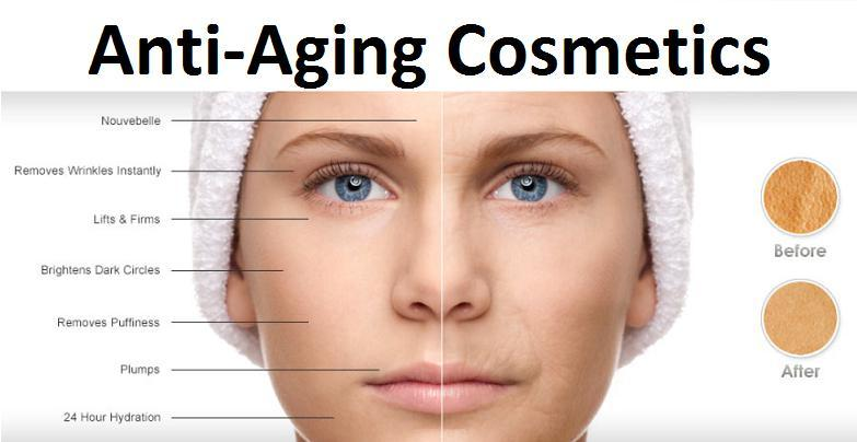 AntiAging Cosmetics market