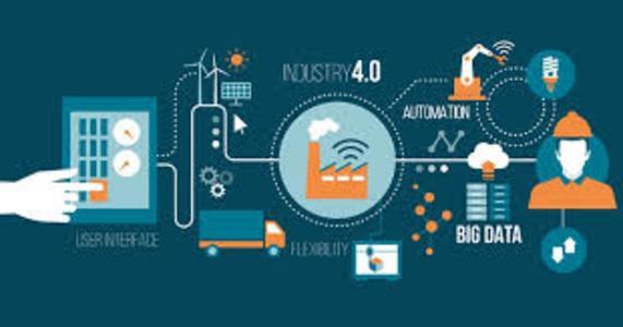 Logistics automation Market