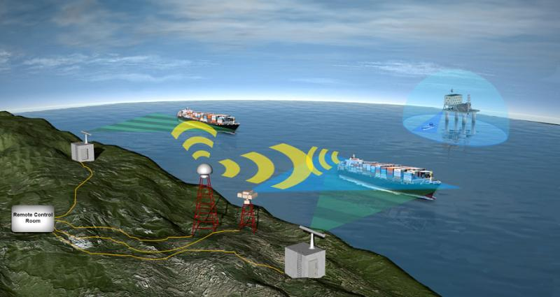 Vessel Traffic Management Market by Component, Systems, End