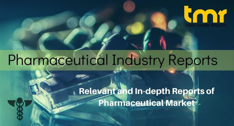 Drug Discovery Services Market Research Report - Industry