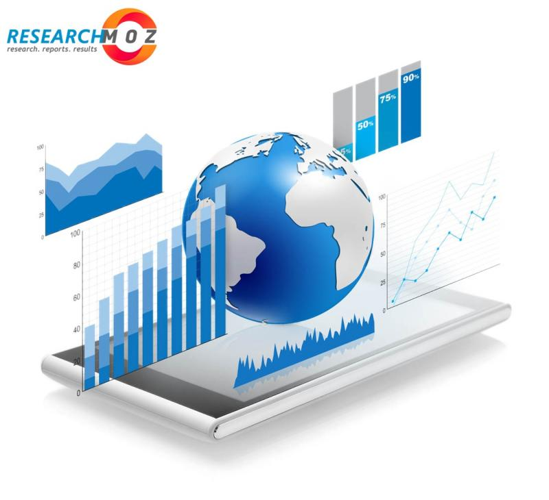 Web Hosting Service Market From 2019-2026: Growth Analysis