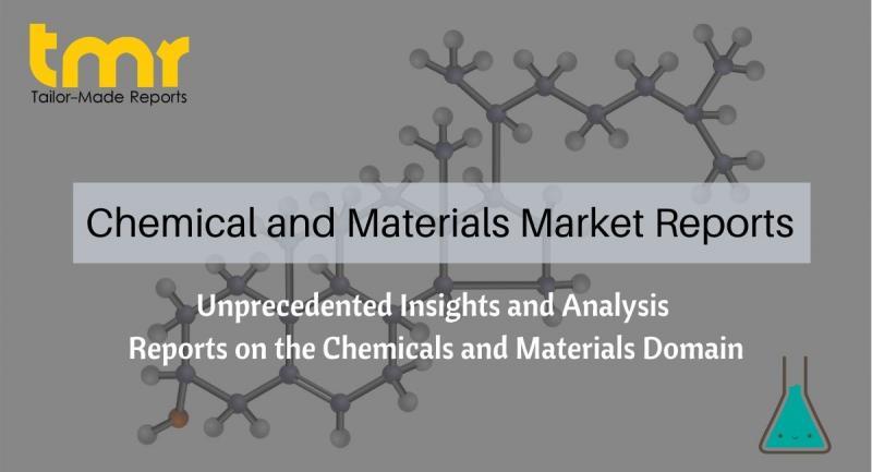 Ytterbium Fluoride Market - Global Industry Analysis, Size,