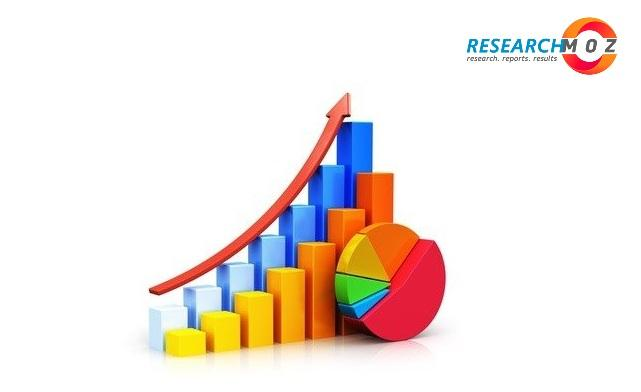 Gravity Energy Storage System Market Boosting the Growth