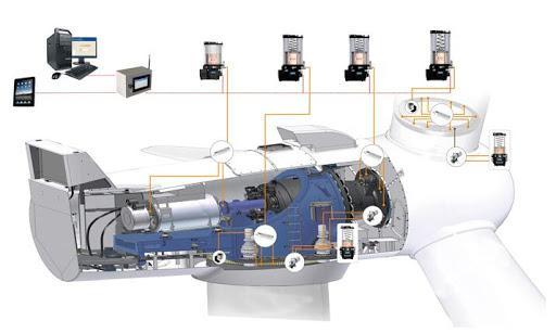 Automotive Cooling Fans Market