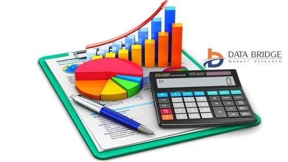 Revenue Cycle Management (RCM) Market