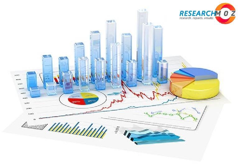 Renewable Energy Market Dynamics, Influencing Factors,
