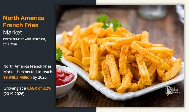 North America French Fries Market