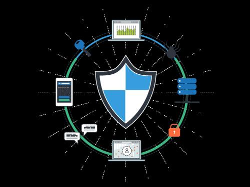 Security Policy Management Market Huge Growth Prospect till