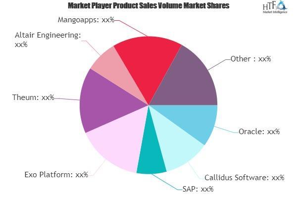 Pharma Knowledge Management Software Market