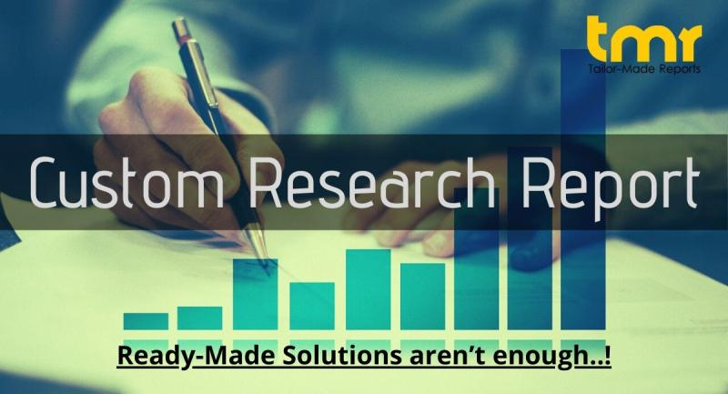 Bidets Market – Global Industry Analysis, Growth, Key Trends,