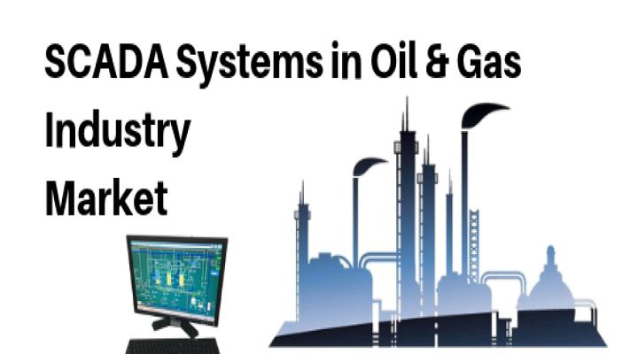 Scada In Oil And Gas Market