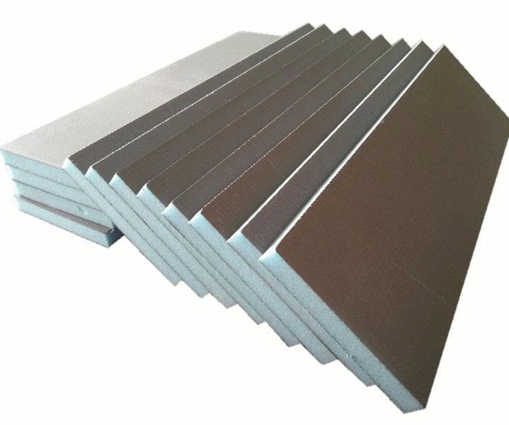 Fiber Cement Board Market