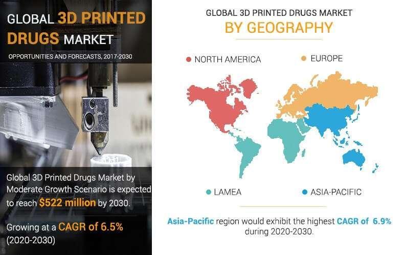 3D Printed Drugs Market