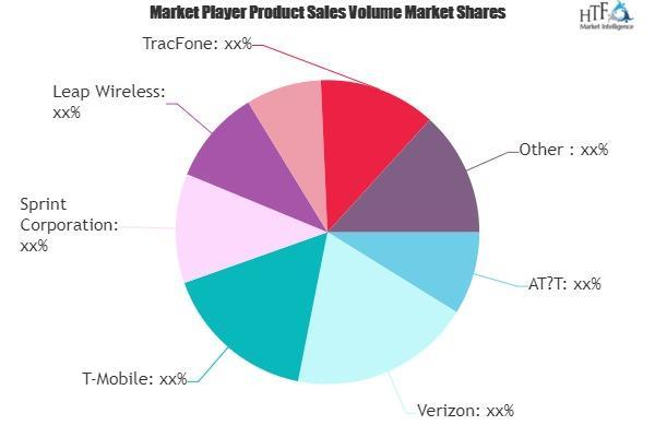 Telecoms, Mobile and Broadband Market