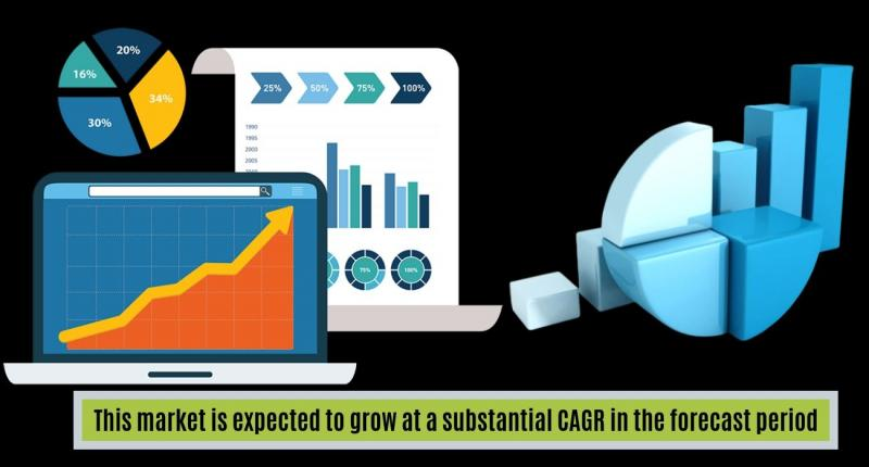 Digital Assurance Market Poised To Garner Maximum Revenues