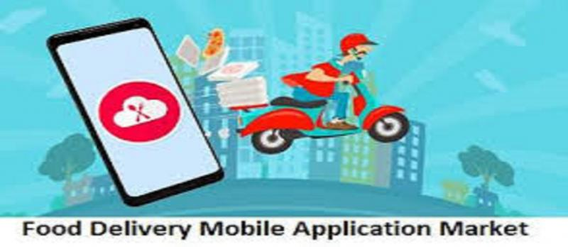 Food Delivery Mobile Application Market