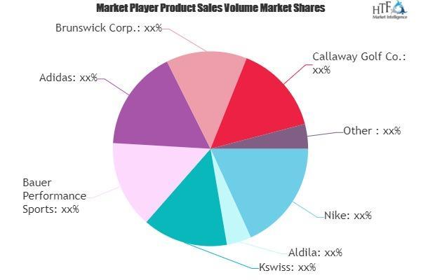 Sports Goods Market