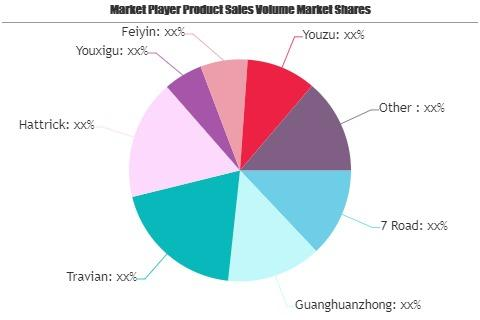 Webgame Market