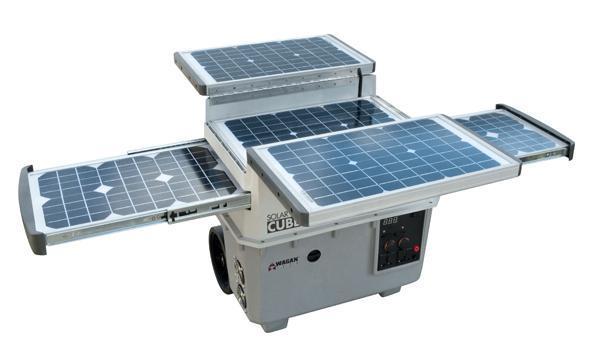 Portable Solar Generator Market