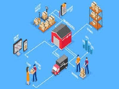 Retail eCommerce Platform Market
