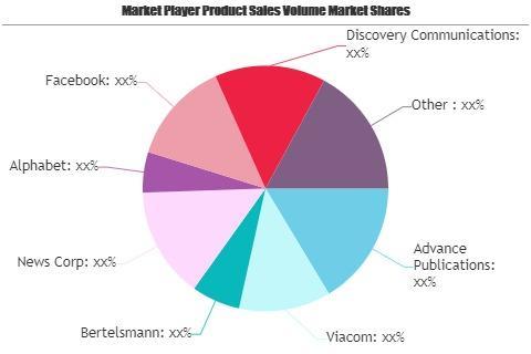 Entertainment Media Market