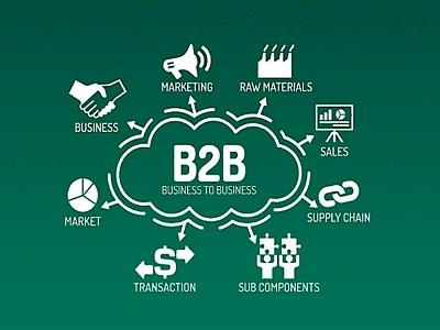 Business-to-Business eCommerce Market