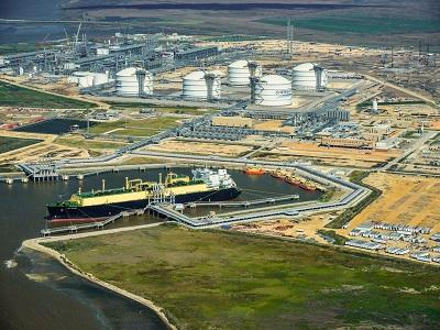 Global Natural Gas Security Market 2020 Growth Analysis - ABB,