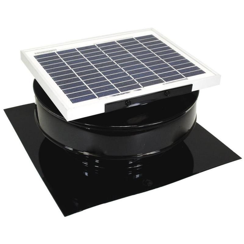 Global Solar Powered Fans Market 2020 Growth Analysis -