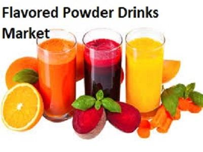 Global Flavored Powder Drinks Market 2020 Top Manufactures,