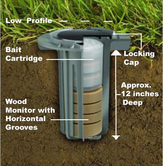 Global Termite Bait Systems Market 2020 Top Manufactures,
