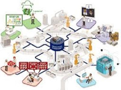 Global Industrial Networking Solutions Market 2020 Top