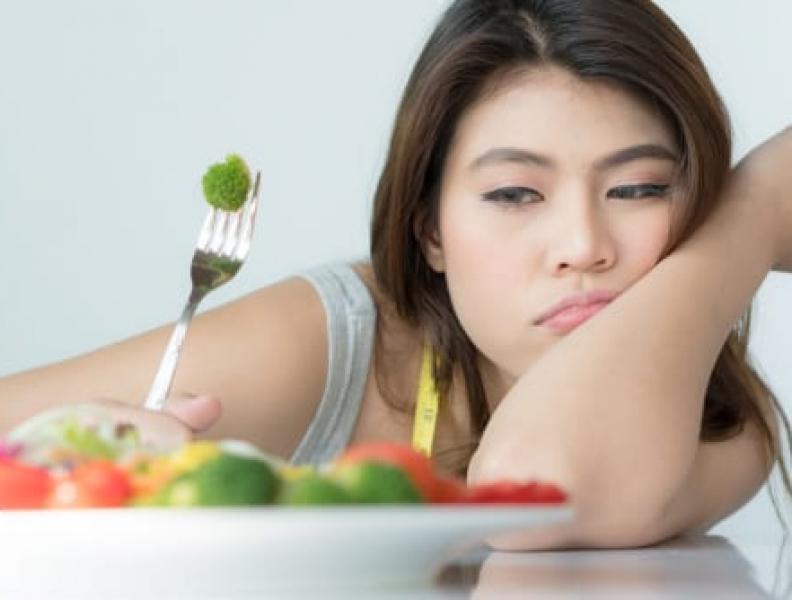 Global Eating Disorder Market