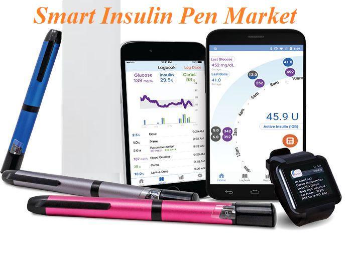 Smart Insulin Pen Market