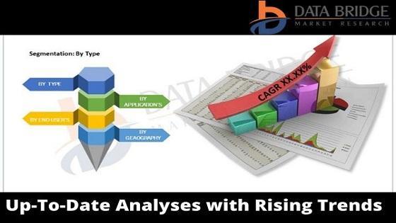E-Prescribing Solutions Market