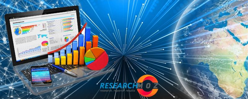 Computer Assisted Coding (CAC) Software Market Analysis