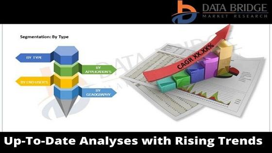 Healthcare Analytics Market