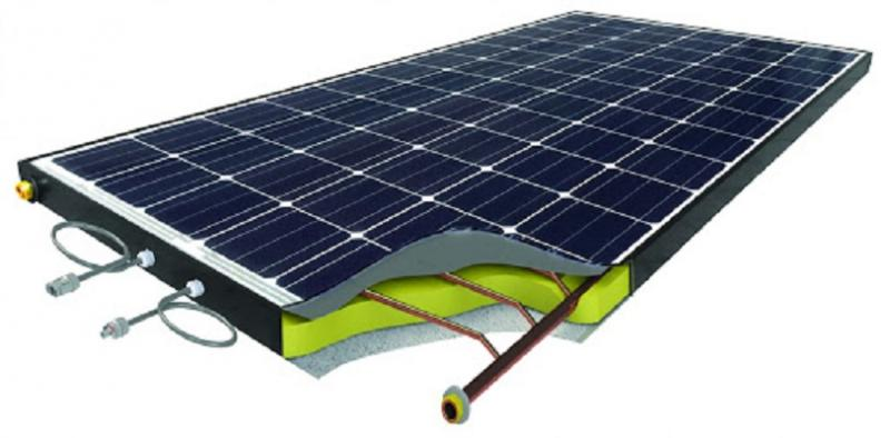 Hybrid Solar Panels Market