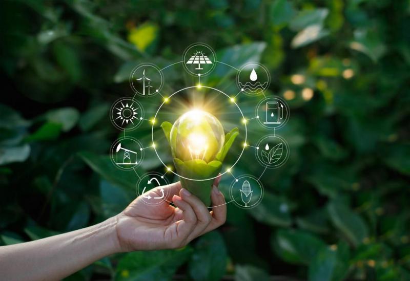 Green Energy Market